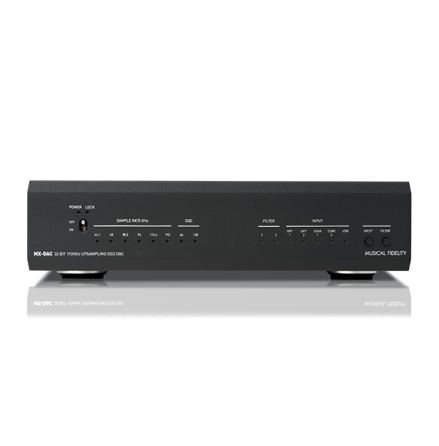Musical Fidelity MX DAC Black